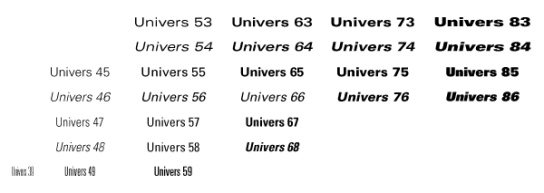 univers-matriz-frutiger